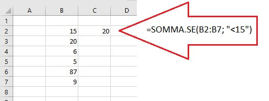 Somma se Excel - Esempio 1