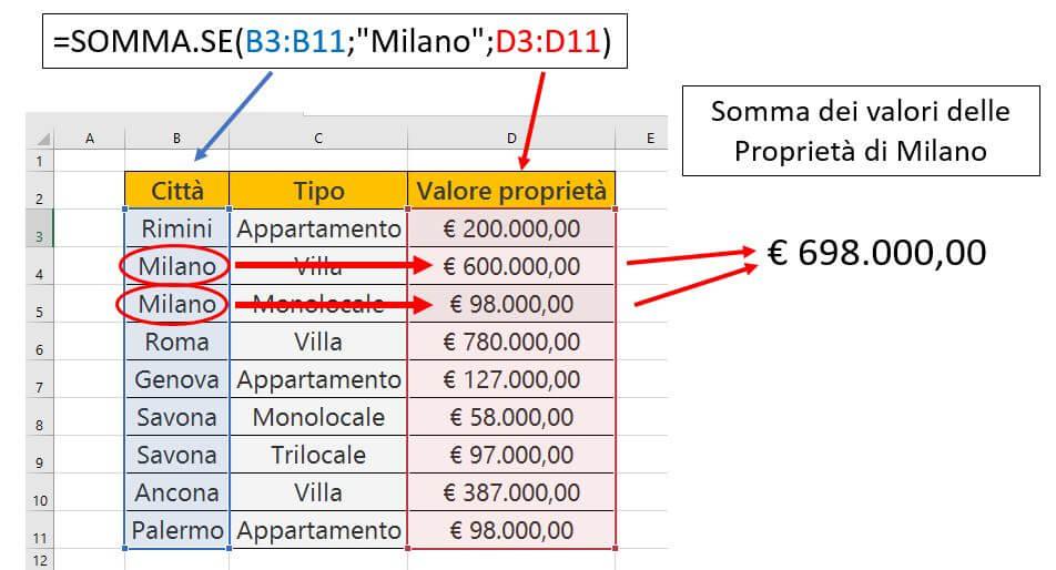 Somma Se Excel - Esempio 2