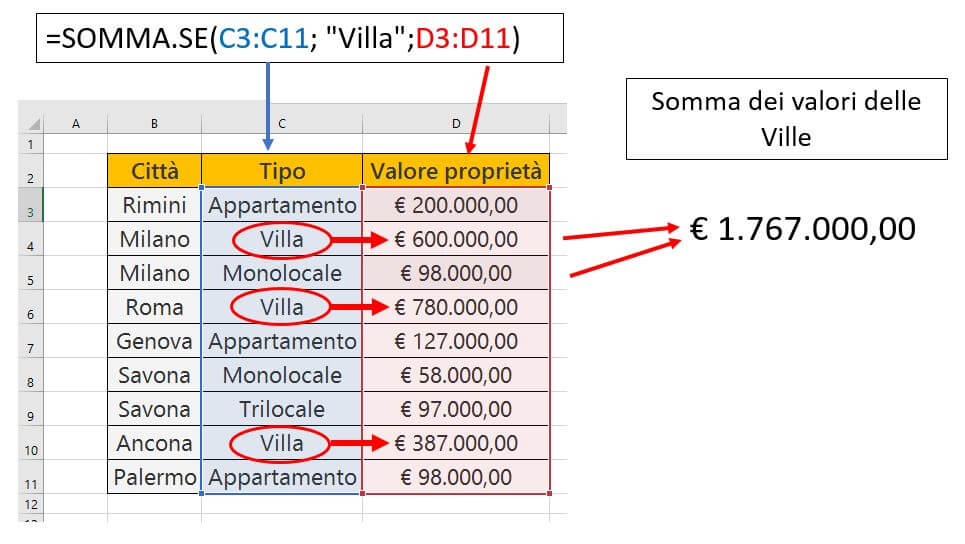 Somma Se Excel - Esempio 3